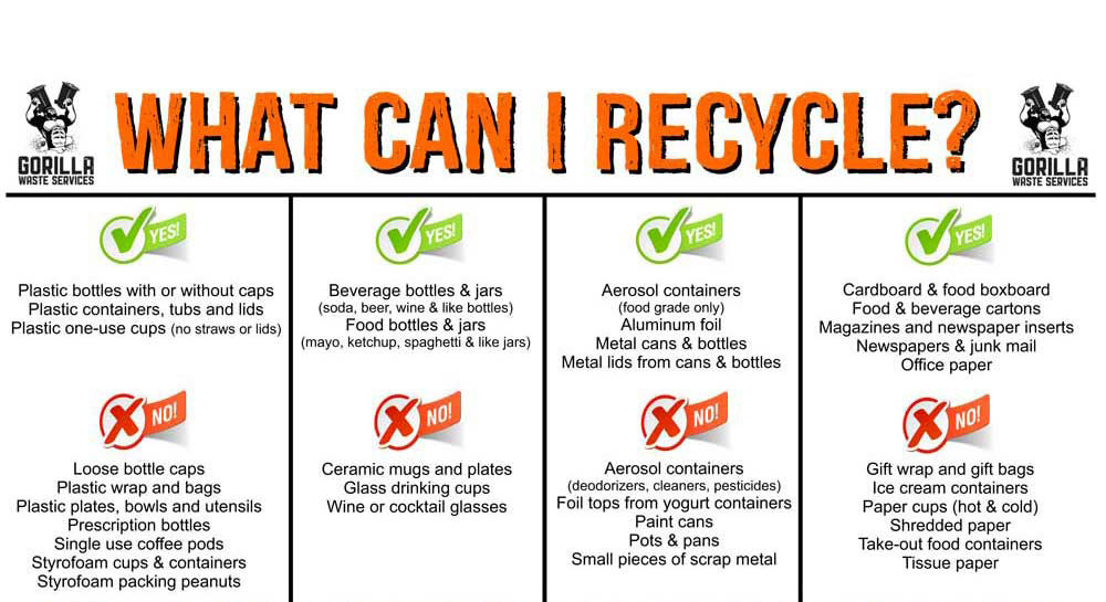 What is recyclable and what is not?